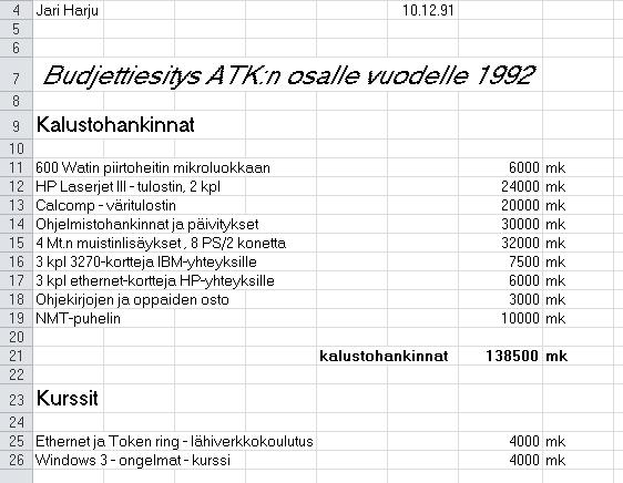 budjetti_1992