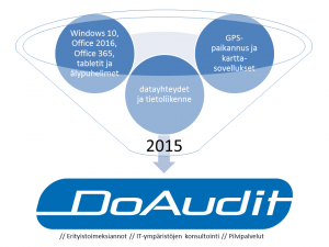 DoAudit-2015
